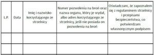 Książka rejestru pobytu na strzelnicy - Nagłówek