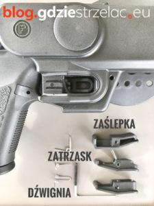 Kabura do pistoletu CZ P07 zaślepka zatrzask dźwignia